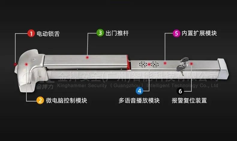 电动推杆锁详细功能介绍